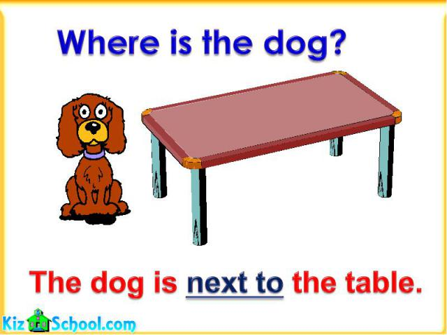 Where is the dog?The dog is next to the table.