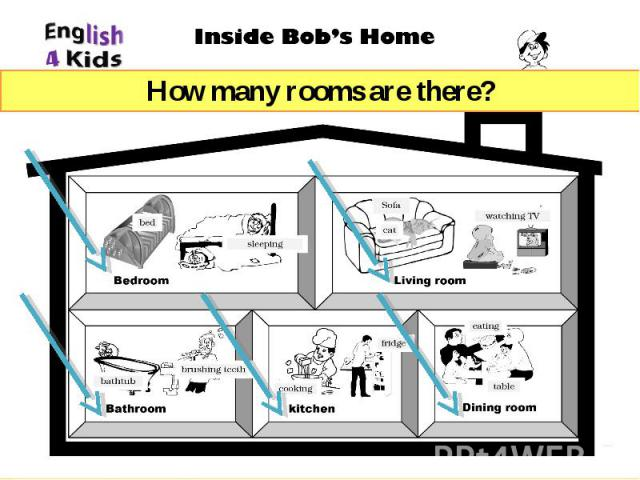 How many rooms are there?