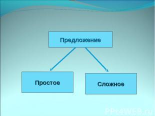 ПредложениеПростоеСложное