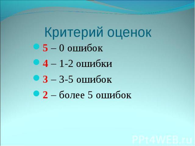 Критерий оценок5 – 0 ошибок4 – 1-2 ошибки3 – 3-5 ошибок2 – более 5 ошибок