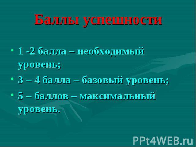Баллы успешности1 -2 балла – необходимый уровень;3 – 4 балла – базовый уровень;5 – баллов – максимальный уровень.