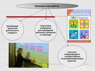 Внеклассная работаОрганизация проектной деятельности учащихся. Подготовка матери
