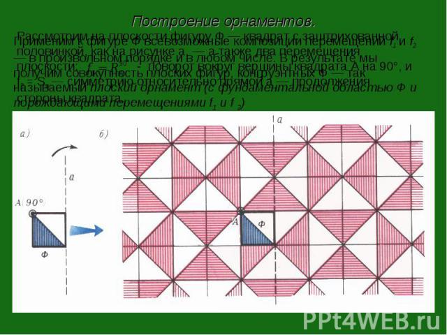 Построение орнаментов.Применим к фигуре Ф всевозможные композиции перемещений f1 и f2 — в произвольном порядке и в любом числе. В результате мы получим совокупность плоских фигур, конгруэнтных Ф — так называемый плоский орнамент (с фундаментальной о…