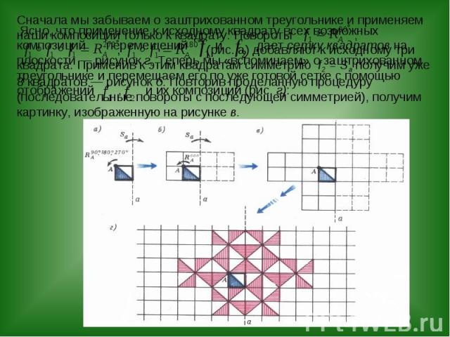 Ясно, что применение к исходному квадрату всех возможных композиций перемещений и дает сетку квадратов на плоскости — рисунок г. Теперь мы «вспоминаем» о заштрихованном треугольнике и перемещаем его по уже готовой сетке с помощью отображений , и их …