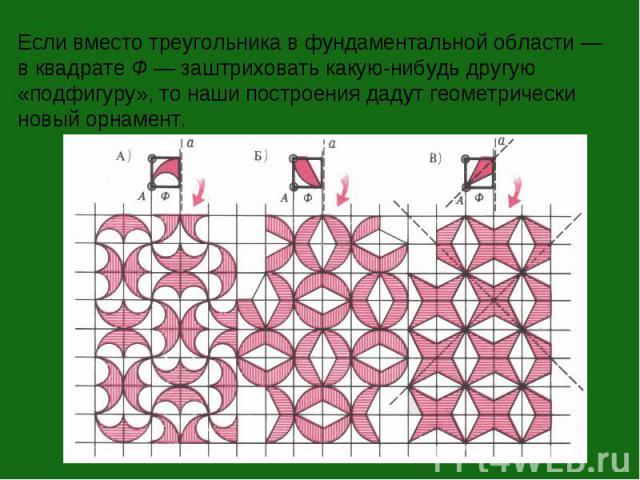 Если вместо треугольника в фундаментальной области — в квадрате Ф — заштриховать какую-нибудь другую «подфигуру», то наши построения дадут геометрически новый орнамент.