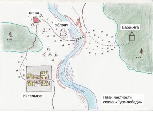 План местностисказки «Гуси-лебеди»