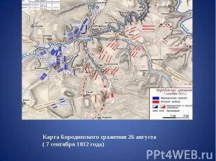 Карта Бородинского сражения 26 августа( 7 сентября 1812 года)