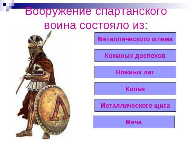 Вооружение спартанского воина состояло из: