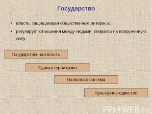 Государствовласть, защищающая общественные интересы;регулирует отношения между л