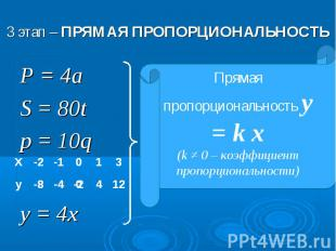 3 этап – ПРЯМАЯ ПРОПОРЦИОНАЛЬНОСТЬПрямая пропорциональность y = k x(k ≠ 0 – коэф