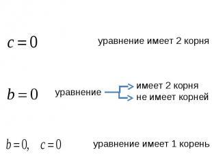 уравнение имеет 2 корня имеет 2 корня не имеет корней уравнение имеет 1 корень