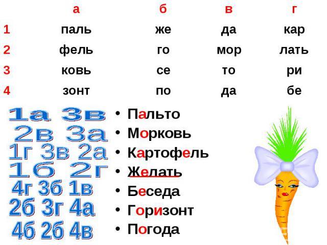 ПальтоМорковьКартофельЖелатьБеседаГоризонтПогода