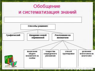 Обобщение и систематизация знаний