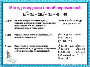 Метод введения новой переменной(х + 3х + 2)(х + 3х + 4) = 48