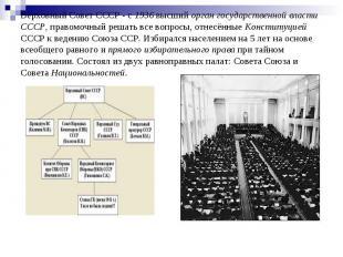 Верховный Совет СССР - с 1936 высший орган государственной власти СССР, правомоч
