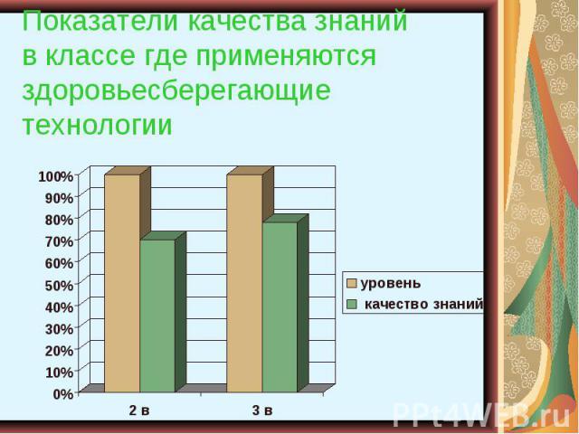 Показатели качества знанийв классе где применяются здоровьесберегающие технологии