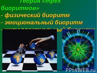 Теория «трёх биоритмов»- физический биоритм- эмоциональный биоритм- интеллектуал