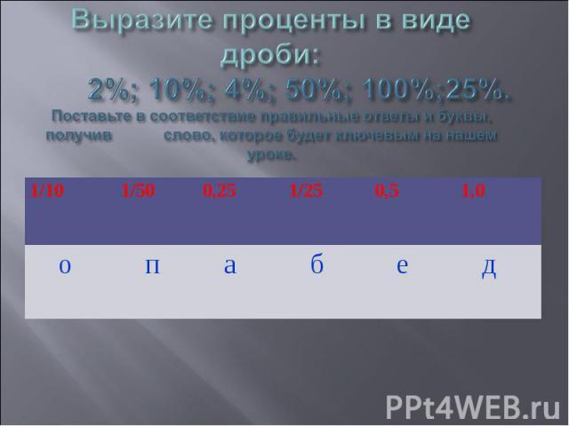 Выразите проценты в виде дроби: 2%; 10%; 4%; 50%; 100%;25%.Поставьте в соответствие правильные ответы и буквы, получив слово, которое будет ключевым на нашем уроке.
