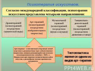 Психотерапия искусством.Согласно международной классификации, психотерапия искус