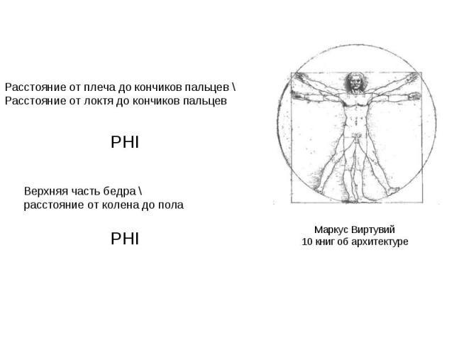 Расстояние от плеча до кончиков пальцев \ Расстояние от локтя до кончиков пальцевВерхняя часть бедра \ расстояние от колена до полаМаркус Виртувий10 книг об архитектуре