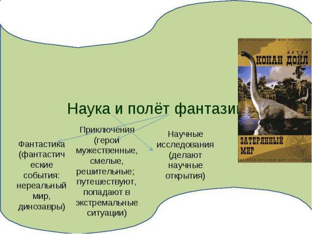 Наука и полёт фантазииФантастика(фантастические события: нереальный мир, динозавры)Приключения (герои мужественные, смелые, решительные; путешествуют, попадают в экстремальные ситуации)Научные исследования(делают научные открытия)