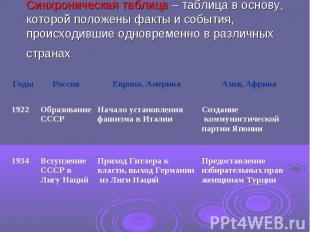 Синхроническая таблица – таблица в основу, которой положены факты и события, про