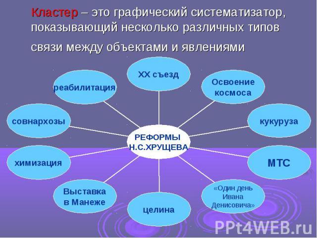 Кластер – это графический систематизатор, показывающий несколько различных типов связи между объектами и явлениями