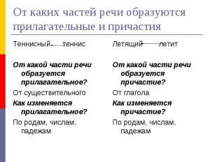 От каких частей речи образуются прилагательные и причастияТеннисный теннисОт как