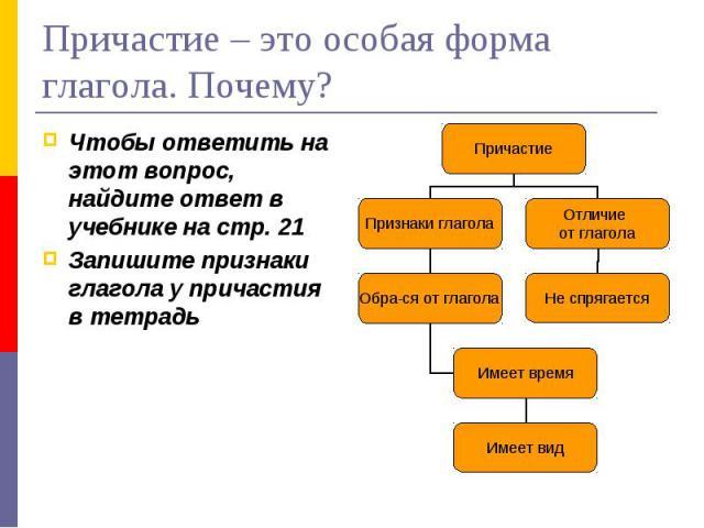 Причастие – это особая форма глагола. Почему?Чтобы ответить на этот вопрос, найдите ответ в учебнике на стр. 21Запишите признаки глагола у причастия в тетрадь