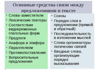 Основные средства связи между предложениями в текстеСлова-заместителиЛексические
