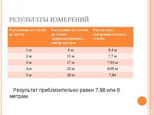 Результаты измеренийРезультат приблизительно равен 7,98 или 8 метрам.