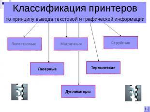 Классификация принтеровпо принципу вывода текстовой и графической информации