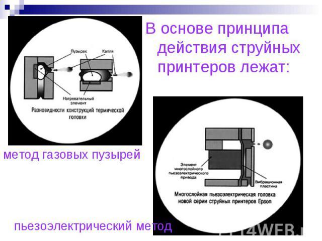 В основе принципа действия струйных принтеров лежат:метод газовых пузырейпьезоэлектрический метод