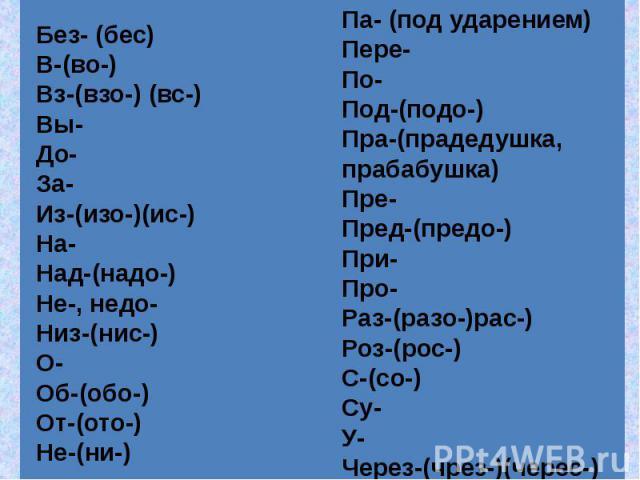 Без- (бес)В-(во-)Вз-(взо-) (вс-)Вы-До-За-Из-(изо-)(ис-)На-Над-(надо-)Не-, недо-Низ-(нис-)О-Об-(обо-)От-(ото-)Не-(ни-)Па- (под ударением)Пере-По-Под-(подо-)Пра-(прадедушка, прабабушка)Пре-Пред-(предо-)При-Про-Раз-(разо-)рас-)Роз-(рос-)С-(со-)Су-У-Чер…