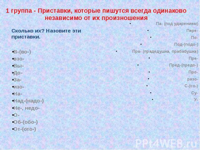1 группа - Приставки, которые пишутся всегда одинаково независимо от их произношенияВ-(во-)взо-Вы-До-За-изо-На-Над-(надо-)Не-, недо-О-Об-(обо-)От-(ото-)Па- (под ударением)Пере-По-Под-(подо-)Пра- (прадедушка, прабабушка)Пре-Пред-(предо-)Про-разо-С-(с…