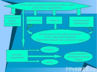 Этапы урока для применения проблемных задач и способы их выдвижения.