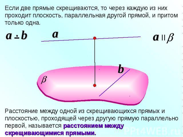 Если две прямые скрещиваются, то через каждую из них проходит плоскость, параллельная другой прямой, и притом только одна. Расстояние между одной из скрещивающихся прямых и плоскостью, проходящей через другую прямую параллельно первой, называется ра…