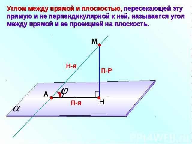 Углом между прямой и плоскостью, пересекающей эту прямую и не перпендикулярной к ней, называется угол между прямой и ее проекцией на плоскость.