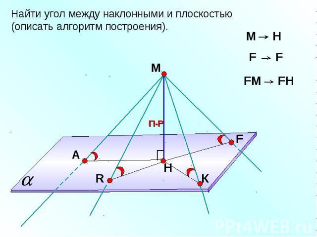 Найти угол между наклонными и плоскостью (описать алгоритм построения).