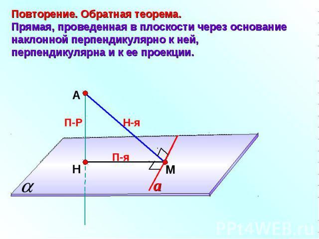 Повторение. Обратная теорема.Прямая, проведенная в плоскости через основание наклонной перпендикулярно к ней, перпендикулярна и к ее проекции.