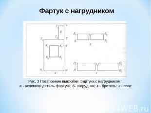 Фартук с нагрудникомРис. 3 Построение выкройки фартука с нагрудником: а - основн