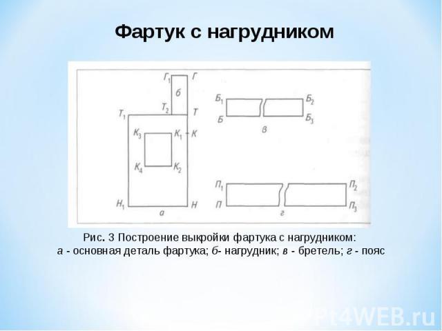 Фартук с нагрудникомРис. 3 Построение выкройки фартука с нагрудником: а - основная деталь фартука; б- нагрудник; в - бретель; г - пояс