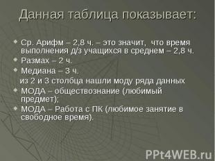 Данная таблица показывает:Ср. Арифм – 2,8 ч. – это значит, что время выполнения
