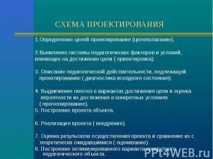 СХЕМА ПРОЕКТИРОВАНИЯ1.Определение целей проектирования (целеполагание).2.Выявлен