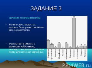 ЗАДАНИЕ 3 Лечение гоголем-моголемКоличество лекарства должно быть равно половине