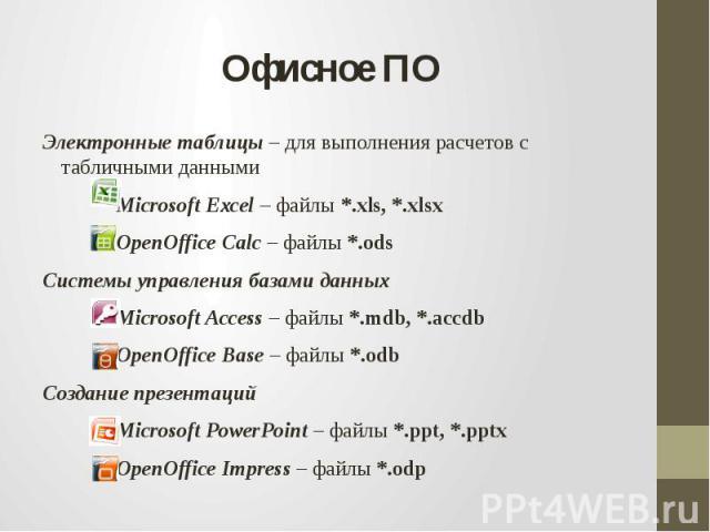 Офисное ПОЭлектронные таблицы – для выполнения расчетов с табличными даннымиMicrosoft Excel – файлы *.xls, *.xlsxOpenOffice Calc – файлы *.odsСистемы управления базами данныхMicrosoft Access – файлы *.mdb, *.accdbOpenOffice Base – файлы *.odbСоздани…