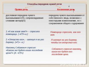 Способы передачи чужой речи Пряма речь Косвенная речь дословная передача чужого