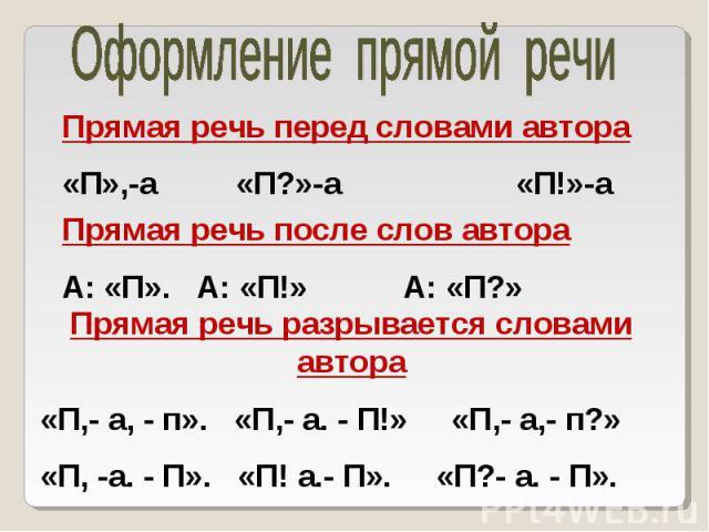 Оформление прямой речиПрямая речь перед словами автора«П»,-а «П?»-а «П!»-аПрямая речь после слов автораА: «П». А: «П!» А: «П?»Прямая речь разрывается словами автора«П,- а, - п». «П,- а. - П!» «П,- а,- п?»«П, -а. - П». «П! а.- П». «П?- а. - П».