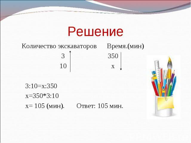 Решение Количество экскаваторов Время.(мин) 3 350 10 х 3:10=х:350 х=350*3:10 х= 105 (мин). Ответ: 105 мин.