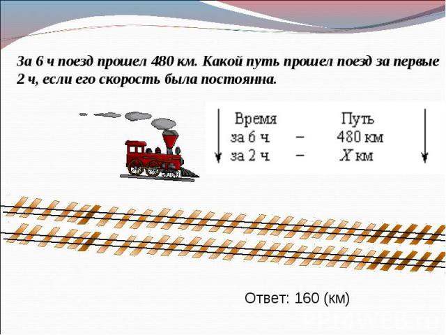 За 6 ч поезд прошел 480 км. Какой путь прошел поезд за первые 2 ч, если его скорость была постоянна.